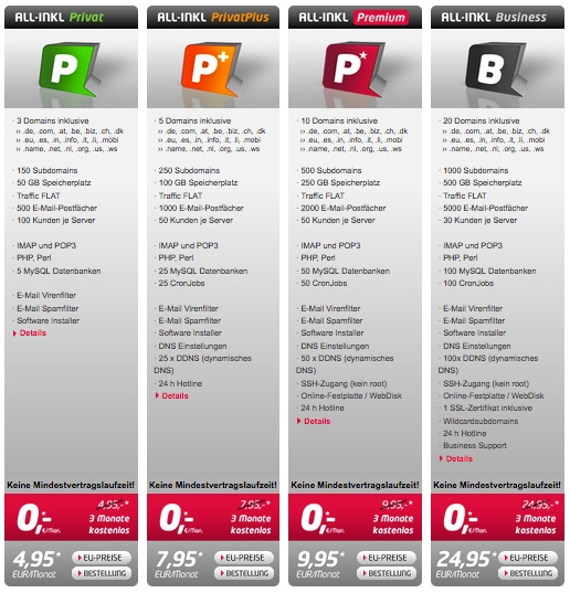 All-inkl Wehosting Tarife im Überblick, Privat, PrivatPlus, Premium und Business