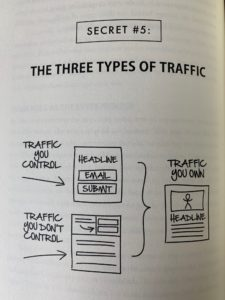 Wie-Online-Geldverdienen.de, Buchempfehlungen, Russell Brunson, DotCom Secrets The Three Types of Traffic DotCom Secrets Review