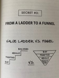 Wie-Online-Geldverdienen.de, Buchempfehlungen, Russell Brunson, DotCom Secrets From a Ladder to a Funnel DotCom Secrets Review