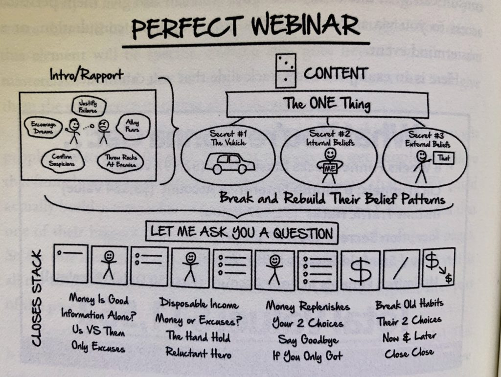 Wie-Online-Geldverdienen.de, Buchempfehlungen, Russell Brunson, Expert Secrets Erfahrung, Perfect Webinar