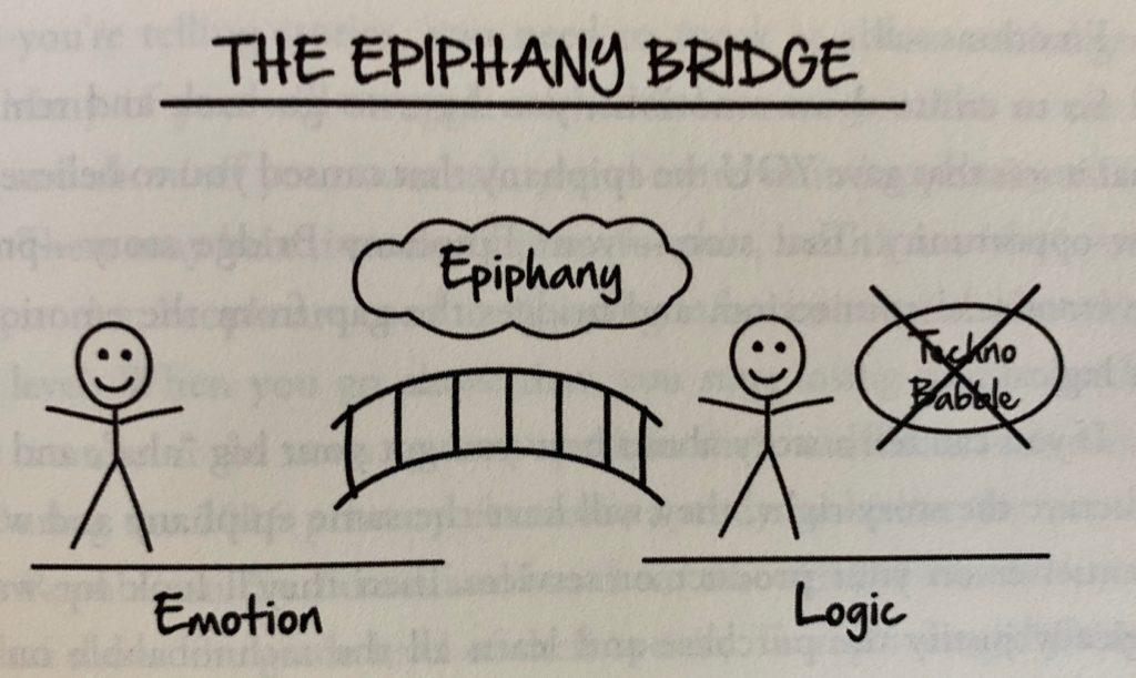 Wie-Online-Geldverdienen.de, Buchempfehlungen, Russell Brunson, Expert Secrets Erfahrung, Epiphany Bridge
